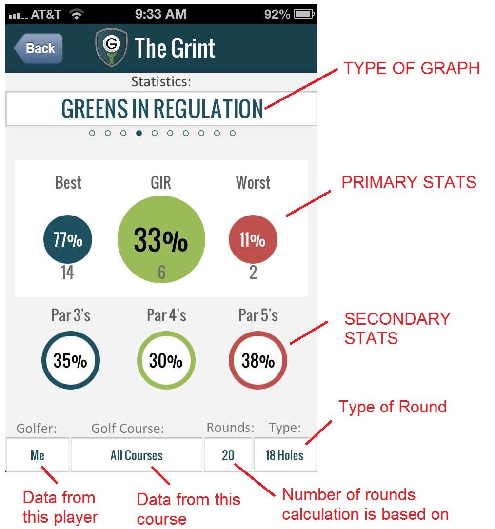 TheGrint App Golf Stats