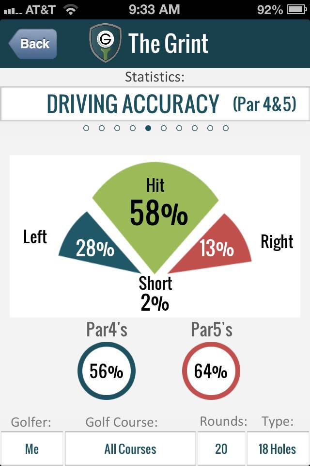 Golf Driving Accuracy