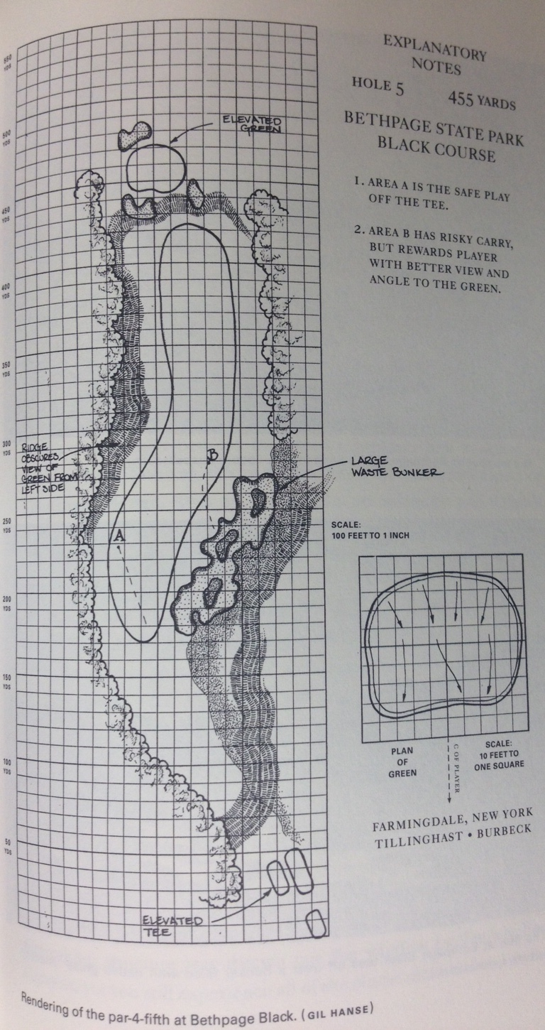 Golf Course design and strategies
