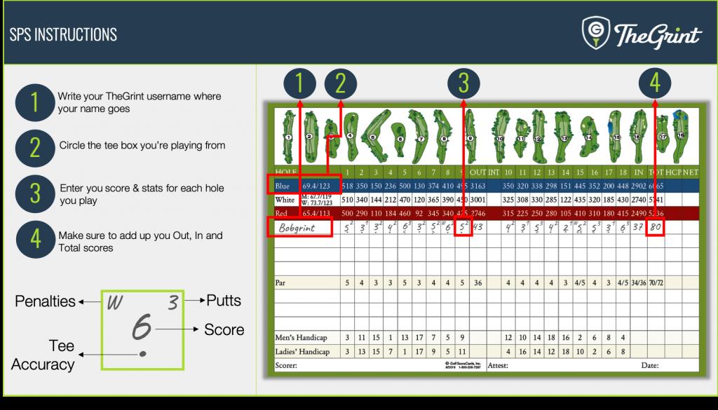 Scorecard Picture Service