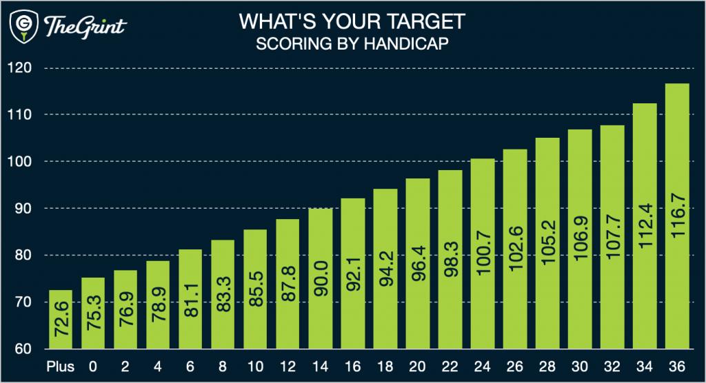 Scoring Targets 2-2 range (1)